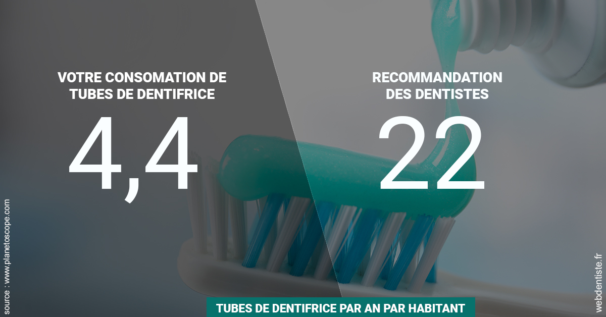 https://www.centredentaire-implantaire.fr/22 tubes/an 2